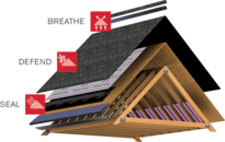 205_owens_corning_roofing_system